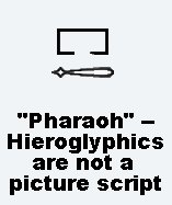 "Hieroglyphics for ""Pharaoh"""